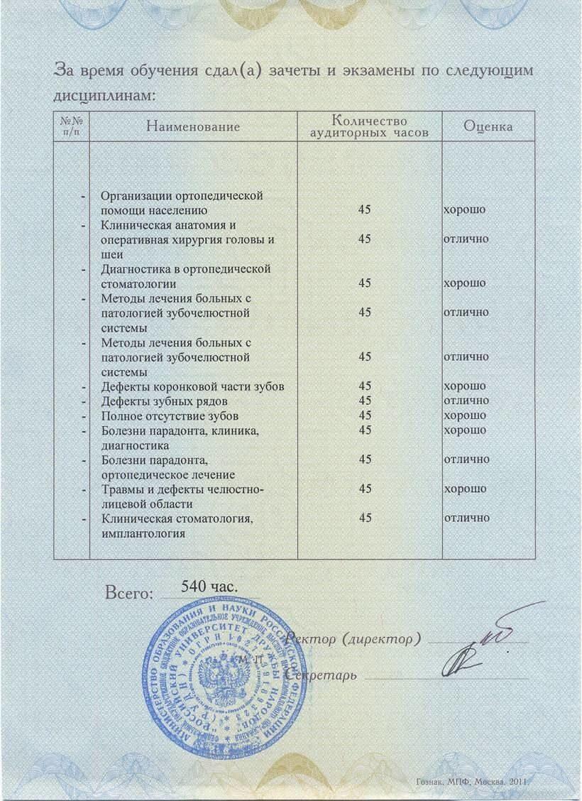 Рахимбеков Зафар Хоркашевич врач стоматолог Дипломы и сертификаты Приложение к диплому РУДН лист с оценками